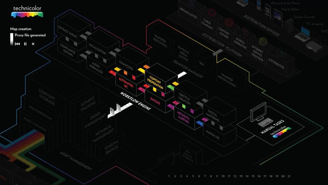 Infographics example 2